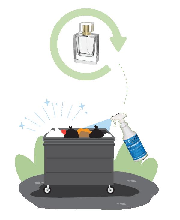 perfume recycling